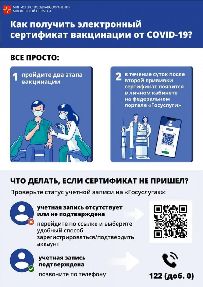 Как получить электронный сертификат вакцинации - инфографика