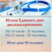 Итоги диспансеризации 29.10